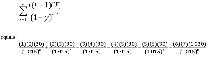 Convexity Example using numbers