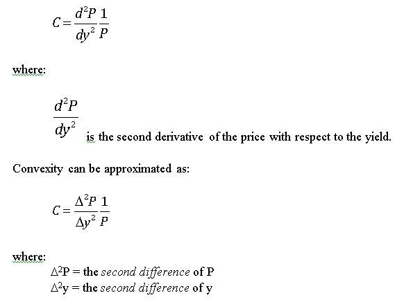 Convexity Formula