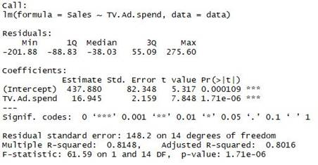 Interpreting Regression Output ( Without all the Statistics